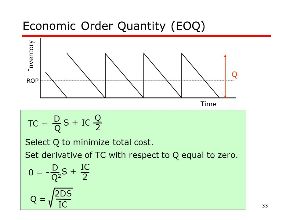33 Economic Order Quantity (EOQ) Inventory Time ROP Q Select Q to minimize total cost. Set derivative of TC with respect to Q equal to zero. TC = Q D