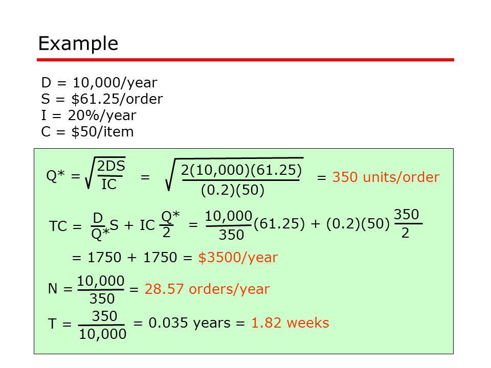35 Example D = 10,000/year S = $61.25/order I = 20%/year C = $50/item TC = Q* D S + IC 2 Q* 2DS Q* = IC = 2(10,000)(61.25) (0.2)(50) = 350 units/order