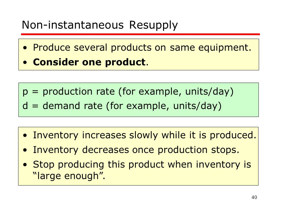 40 Non-instantaneous Resupply Produce several products on same equipment. Consider one product. p = production rate (for example, units/day) d = deman