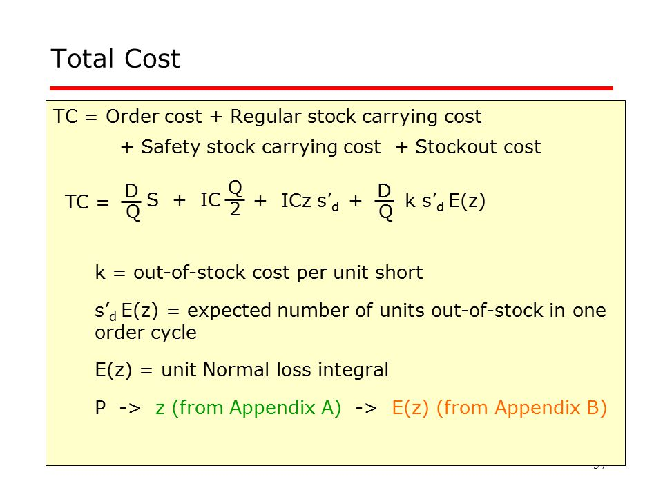 57 Total Cost TC = Order cost + Regular stock carrying cost + Safety stock carrying cost + Stockout cost TC = Q D S + IC 2 Q + ICz s' d + Q D k s' d E