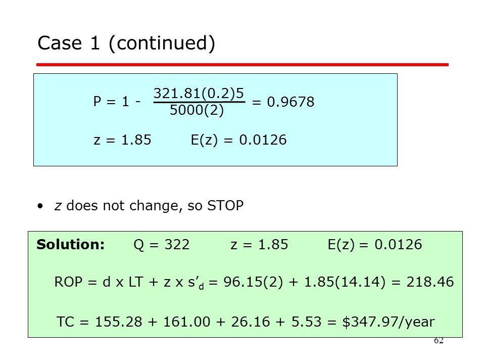 62 Case 1 (continued) P = 1 - 5000(2) 321.81(0.2)5 = 0.9678 z = 1.85E(z) = 0.0126 z does not change, so STOP Solution:Q = 322z = 1.85 E(z) = 0.0126 TC