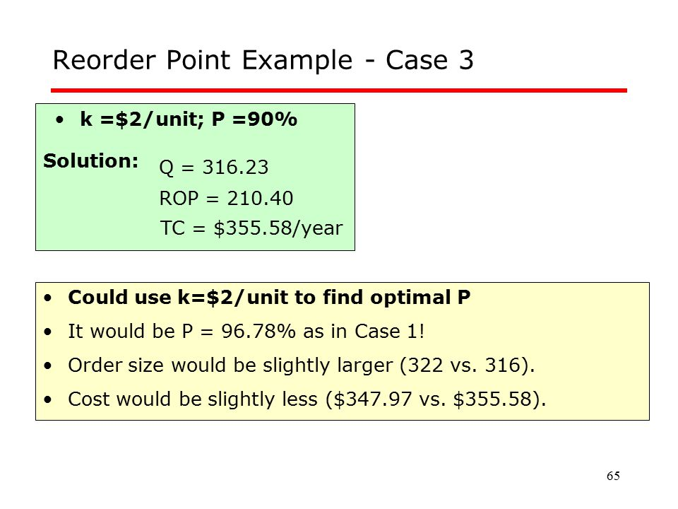 65 Reorder Point Example - Case 3 k =$2/unit; P =90% Q = 316.23 Solution: TC = $355.58/year ROP = 210.40 Could use k=$2/unit to find optimal P It woul