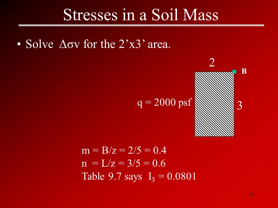 13 Stresses in a Soil Mass 3 B 2 Solve Δσv for the 2'x3' area. q = 2000 psf m = B/z = 2/5 = 0.4 n = L/z = 3/5 = 0.6 Table 9.7 says I 3 = 0.0801
