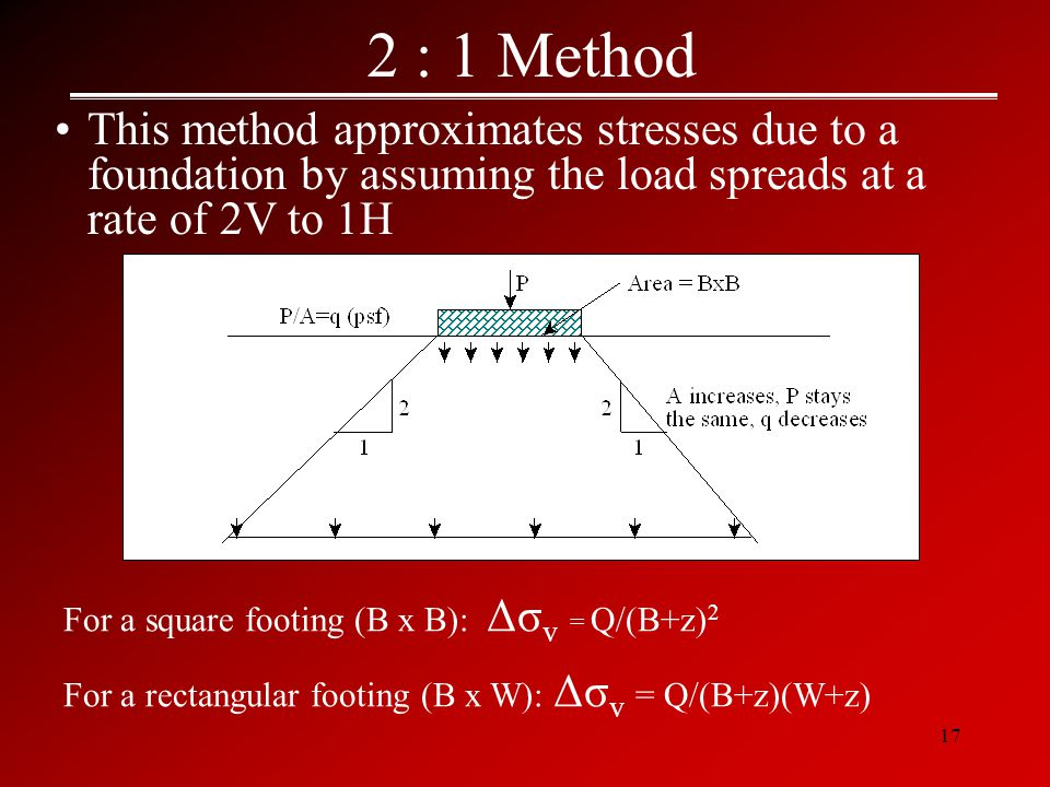 17 2 : 1 Method This method approximates stresses due to a foundation by assuming the load spreads at a rate of 2V to 1H For a square footing (B x B):