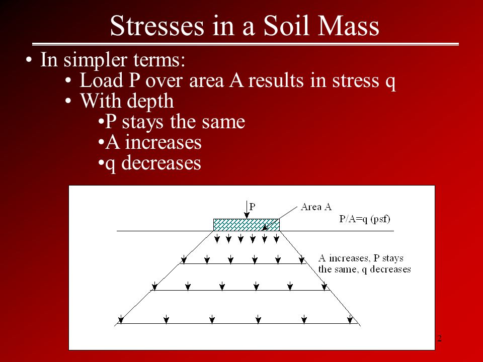 2 Stresses in a Soil Mass In simpler terms: Load P over area A results in stress q With depth P stays the same A increases q decreases