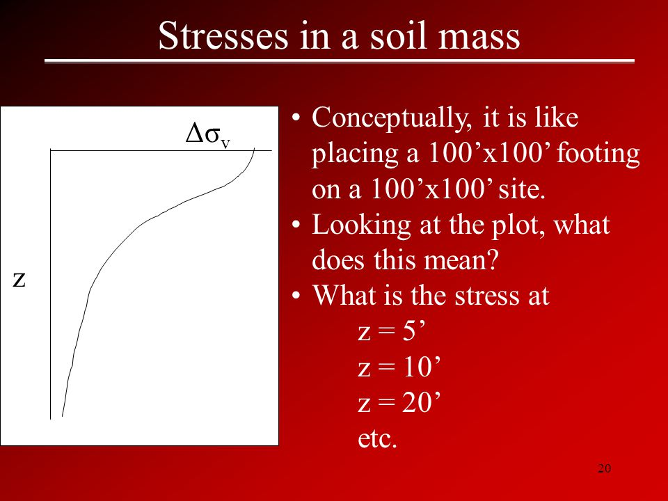 20 Stresses in a soil mass z Δσ v Conceptually, it is like placing a 100'x100' footing on a 100'x100' site. Looking at the plot, what does this mean?