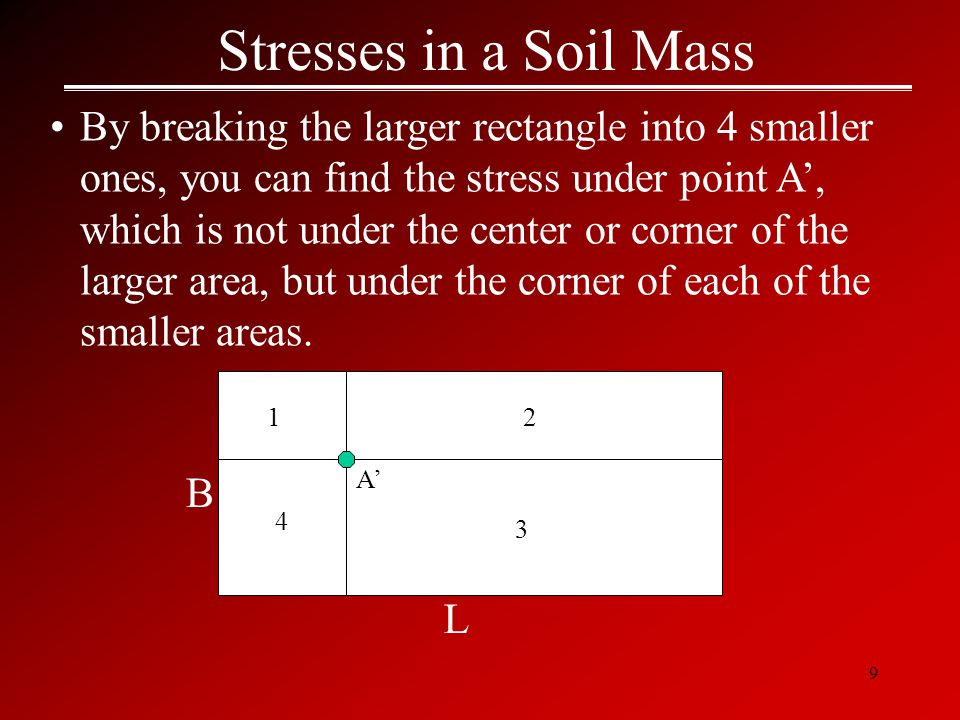 9 Stresses in a Soil Mass B L A' 12 4 3 By breaking the larger rectangle into 4 smaller ones, you can find the stress under point A', which is not under the center or corner of the larger area, but under the corner of each of the smaller areas.