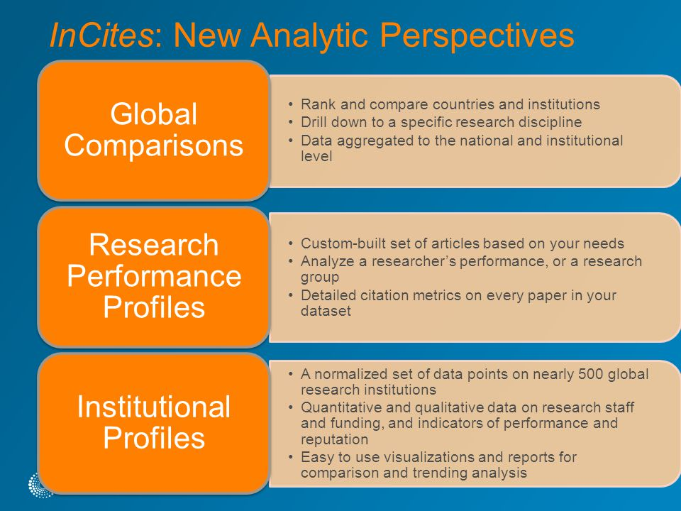 InCites: New Analytic Perspectives Rank and compare countries and institutions Drill down to a specific research discipline Data aggregated to the national and institutional level Global Comparisons Custom-built set of articles based on your needs Analyze a researcher's performance, or a research group Detailed citation metrics on every paper in your dataset Research Performance Profiles A normalized set of data points on nearly 500 global research institutions Quantitative and qualitative data on research staff and funding, and indicators of performance and reputation Easy to use visualizations and reports for comparison and trending analysis Institutional Profiles