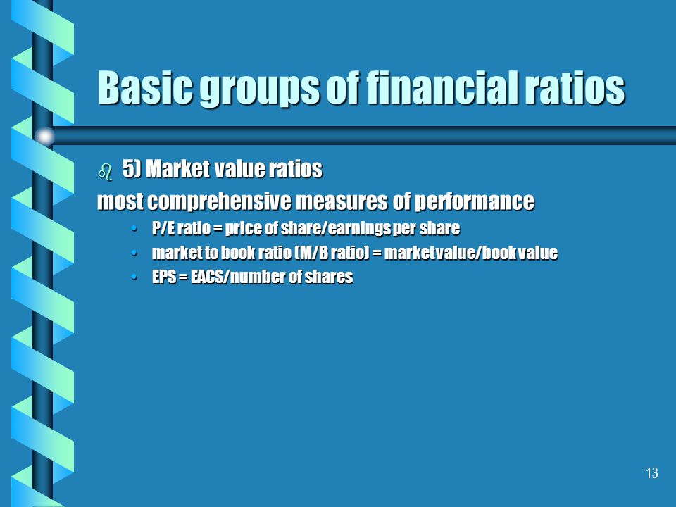 13 Basic groups of financial ratios b 5) Market value ratios most comprehensive measures of performance P/E ratio = price of share/earnings per shareP/E ratio = price of share/earnings per share market to book ratio (M/B ratio) = market value/book valuemarket to book ratio (M/B ratio) = market value/book value EPS = EACS/number of sharesEPS = EACS/number of shares
