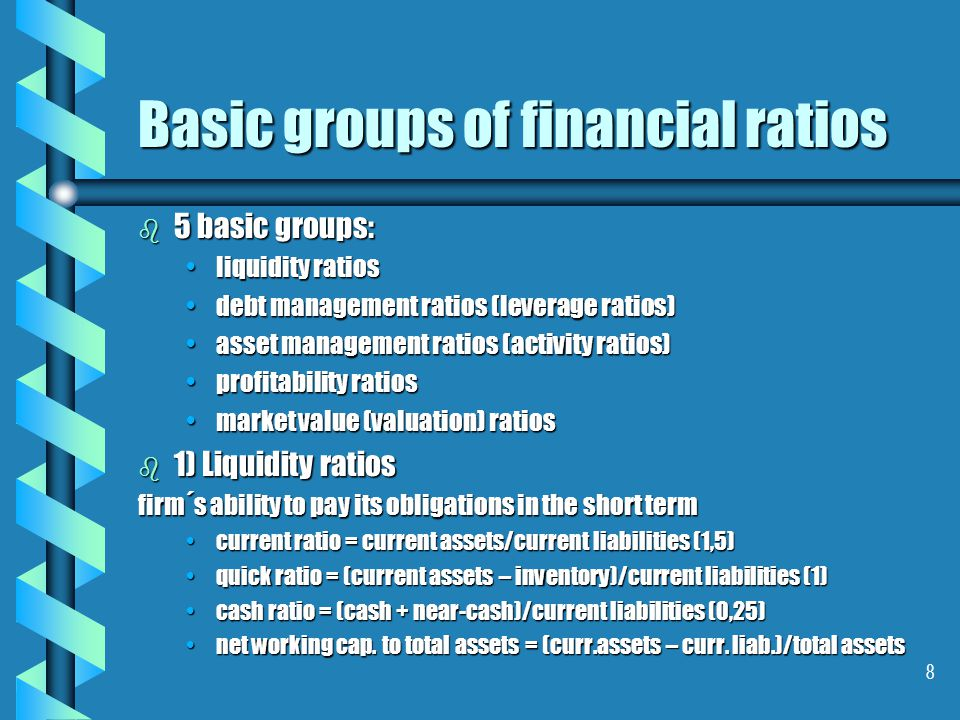 9 Basic groups of financial ratios b 2) Debt management ratios characterize relative mix of debt and equity financing and measures the long term debt paying ability of the firm debt ratio = total liabilities (total debt)/total assets (0,5)debt ratio = total liabilities (total debt)/total assets (0,5) financial leverage = total assets/equityfinancial leverage = total assets/equity long term debt ratio = long term debt/ total assetslong term debt ratio = long term debt/ total assets interest coverage ratio (times interest earned) = EBIT/interest expense (5)interest coverage ratio (times interest earned) = EBIT/interest expense (5) fixed payment coverage = (EBIT + lease payments)/(interest + lease payments + 1/(1-T) * (principal payments + preferred stock dividends))fixed payment coverage = (EBIT + lease payments)/(interest + lease payments + 1/(1-T) * (principal payments + preferred stock dividends))