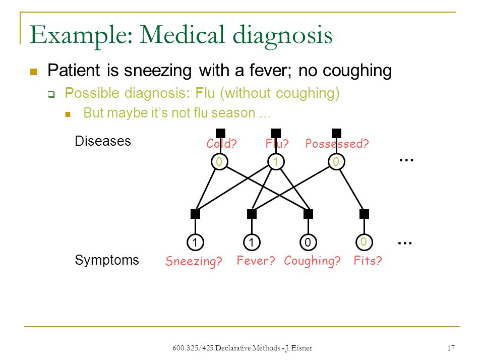 600.325/425 Declarative Methods - J. Eisner 17 Example: Medical diagnosis Diseases 110 Sneezing.