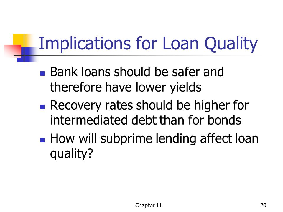 Chapter 1120 Implications for Loan Quality Bank loans should be safer and therefore have lower yields Recovery rates should be higher for intermediated debt than for bonds How will subprime lending affect loan quality