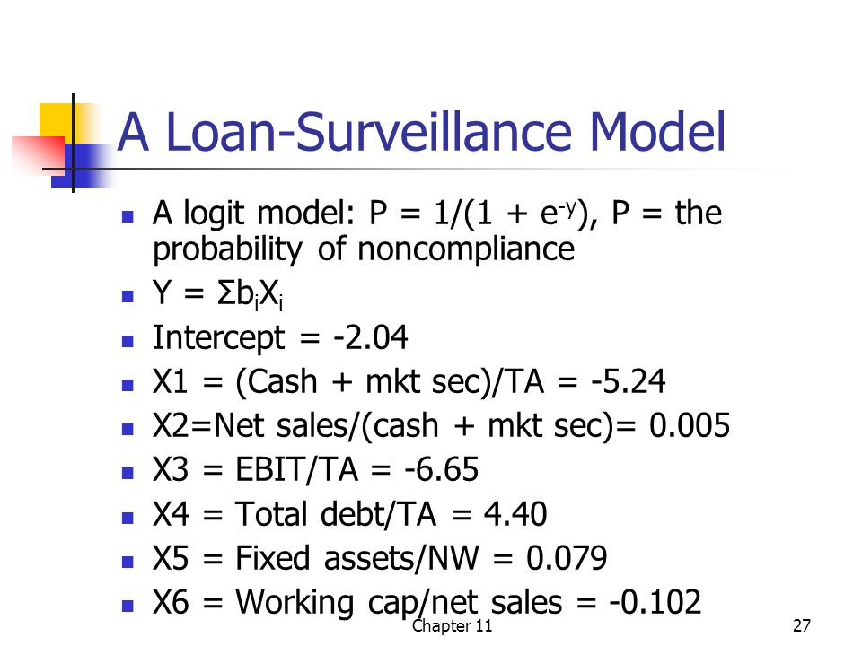 Chapter 1127 A Loan-Surveillance Model A logit model: P = 1/(1 + e -y ), P = the probability of noncompliance Y = Σb i X i Intercept = -2.04 X1 = (Cash + mkt sec)/TA = -5.24 X2=Net sales/(cash + mkt sec)= 0.005 X3 = EBIT/TA = -6.65 X4 = Total debt/TA = 4.40 X5 = Fixed assets/NW = 0.079 X6 = Working cap/net sales = -0.102
