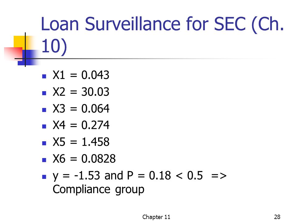 Chapter 1128 Loan Surveillance for SEC (Ch.