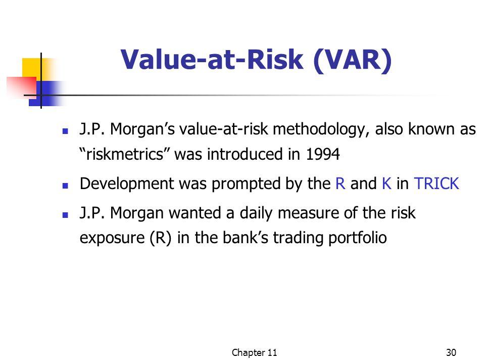 Chapter 1130 Value-at-Risk (VAR) J.P.