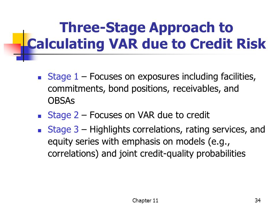Chapter 1134 Three-Stage Approach to Calculating VAR due to Credit Risk Stage 1 – Focuses on exposures including facilities, commitments, bond positions, receivables, and OBSAs Stage 2 – Focuses on VAR due to credit Stage 3 – Highlights correlations, rating services, and equity series with emphasis on models (e.g., correlations) and joint credit-quality probabilities