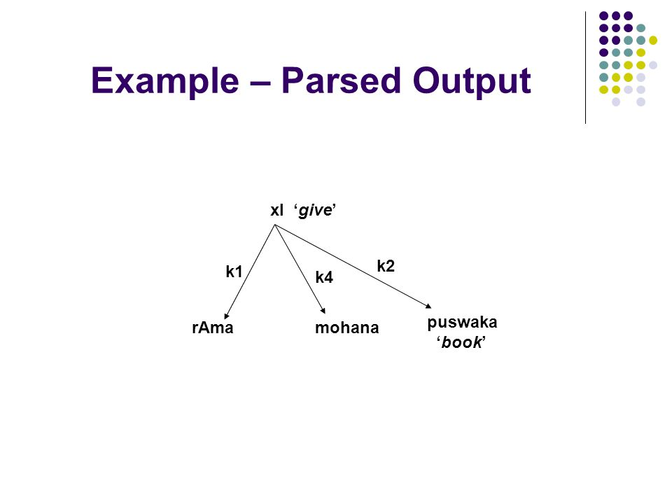 Example – Parsed Output xI 'give' puswaka 'book' mohanarAma k2 k4 k1