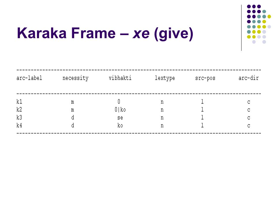 Karaka Frame – xe (give)