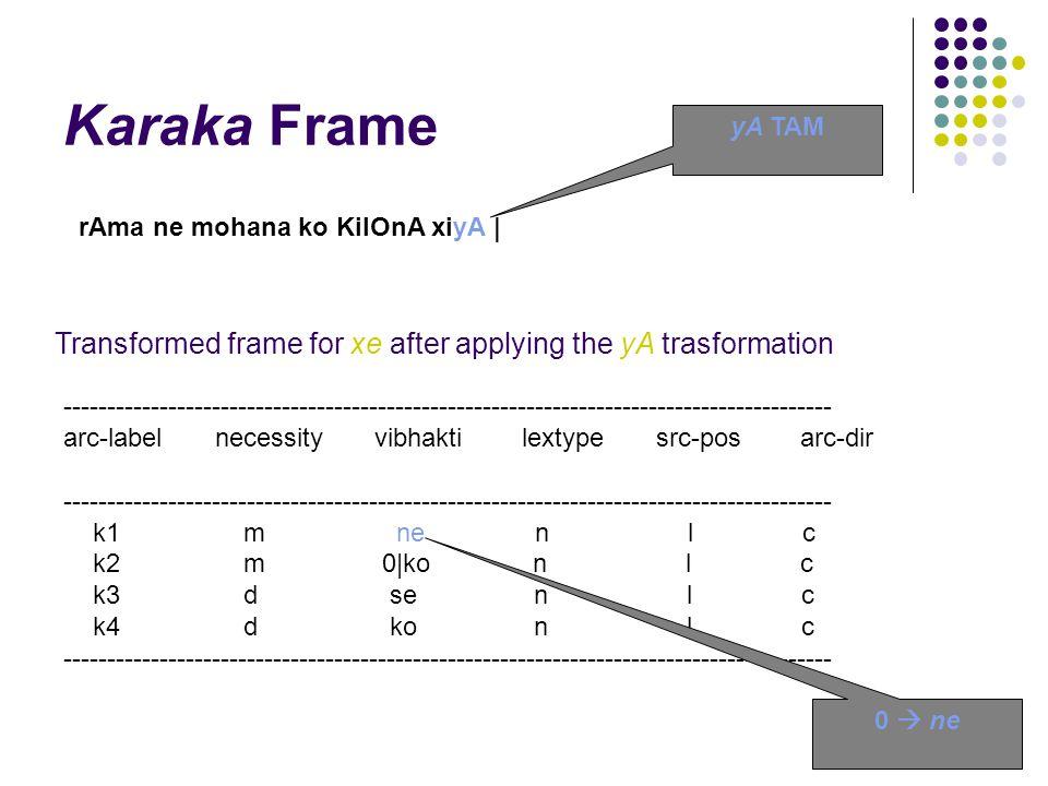 Karaka Frame rAma ne mohana ko KilOnA xiyA | yA TAM ---------------------------------------------------------------------------------------- arc-label