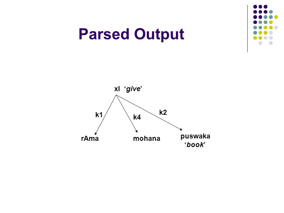 Parsed Output xI 'give' puswaka 'book' mohanarAma k2 k4 k1