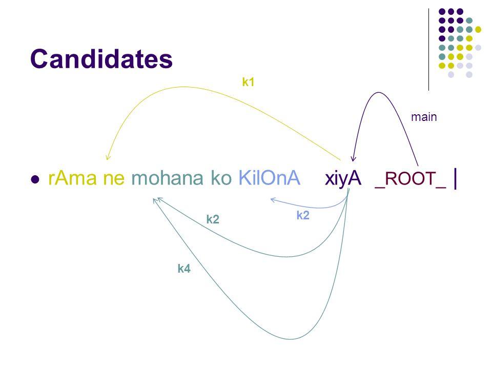 Candidates rAma ne mohana ko KilOnA xiyA _ROOT_ | k1 k2 k4 k2 main