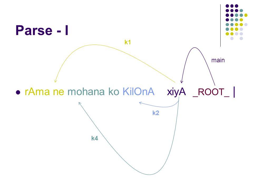 Parse - I rAma ne mohana ko KilOnA xiyA _ROOT_ | k1 k4 k2 main