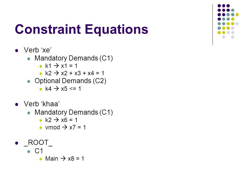Constraint Equations Verb 'xe' Mandatory Demands (C1) k1  x1 = 1 k2  x2 + x3 + x4 = 1 Optional Demands (C2) k4  x5 <= 1 Verb 'khaa' Mandatory Demands (C1) k2  x6 = 1 vmod  x7 = 1 _ROOT_ C1 Main  x8 = 1