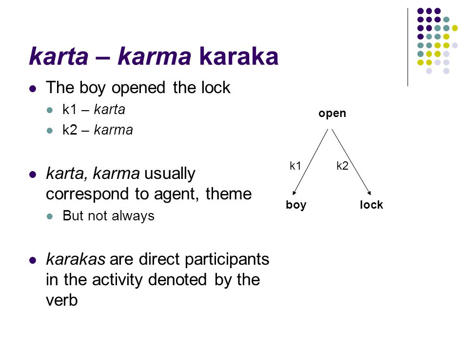 karta – karma karaka The boy opened the lock k1 – karta k2 – karma karta, karma usually correspond to agent, theme But not always karakas are direct participants in the activity denoted by the verb open boylock k1k2