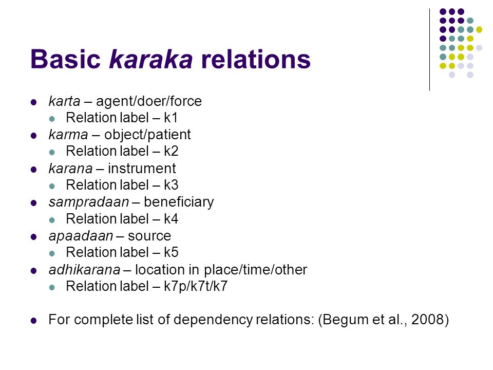 Basic karaka relations karta – agent/doer/force Relation label – k1 karma – object/patient Relation label – k2 karana – instrument Relation label – k3 sampradaan – beneficiary Relation label – k4 apaadaan – source Relation label – k5 adhikarana – location in place/time/other Relation label – k7p/k7t/k7 For complete list of dependency relations: (Begum et al., 2008)