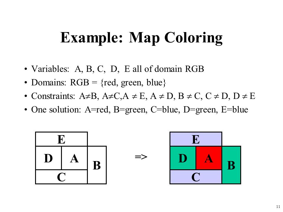 11 Example: Map Coloring Variables: A, B, C, D, E all of domain RGB Domains: RGB = {red, green, blue} Constraints: A  B, A  C,A  E, A  D, B  C, C  D, D  E One solution: A=red, B=green, C=blue, D=green, E=blue E DA C B E DA C B =>