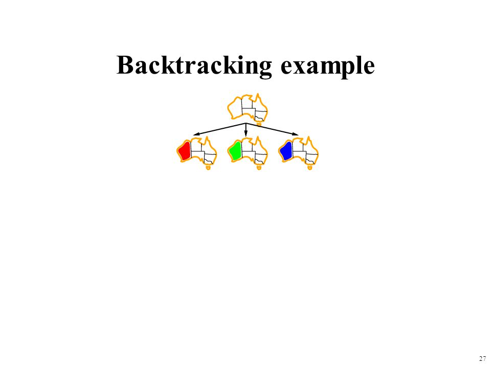 27 Backtracking example