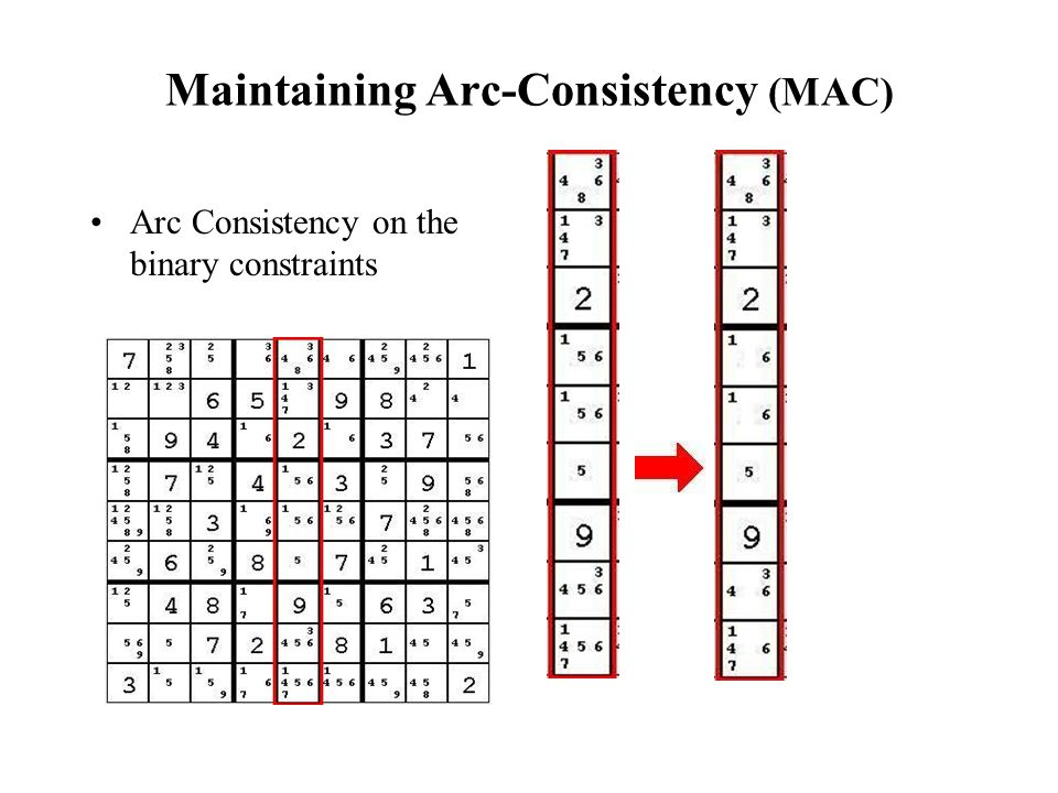 Maintaining Arc-Consistency (MAC) Arc Consistency on the binary constraints