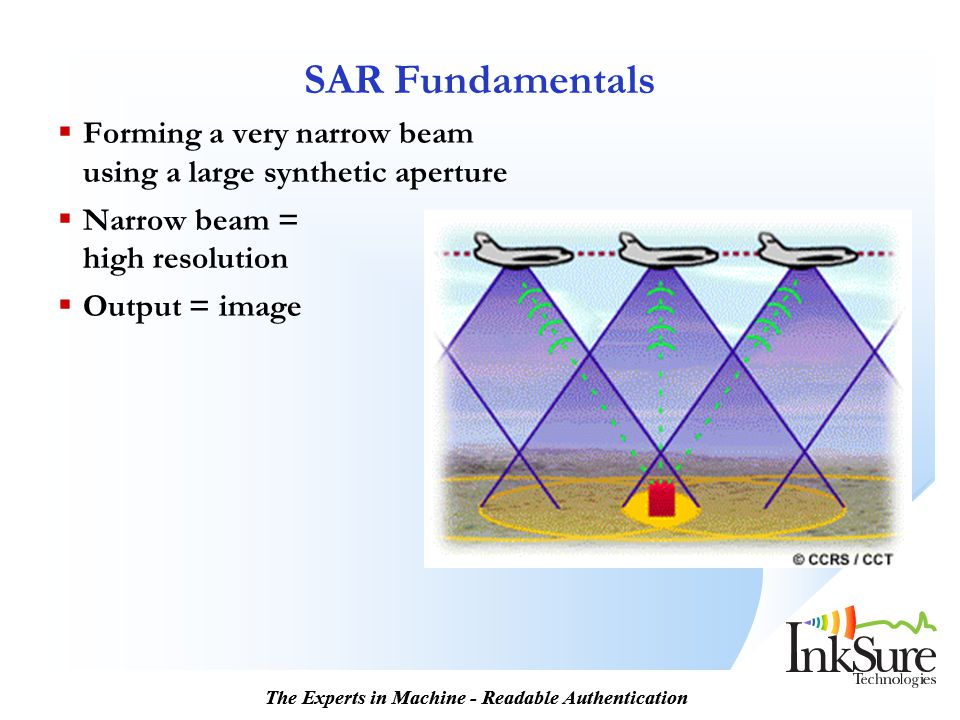 The Experts in Machine - Readable Authentication SAR Fundamentals  Forming a very narrow beam using a large synthetic aperture  Narrow beam = high r