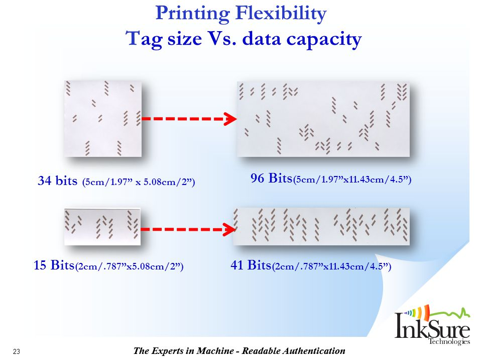 """The Experts in Machine - Readable Authentication Printing Flexibility Tag size Vs. data capacity 23 34 bits (5cm/1.97"""" x 5.08cm/2"""") 96 Bits (5cm/1.97"""""""