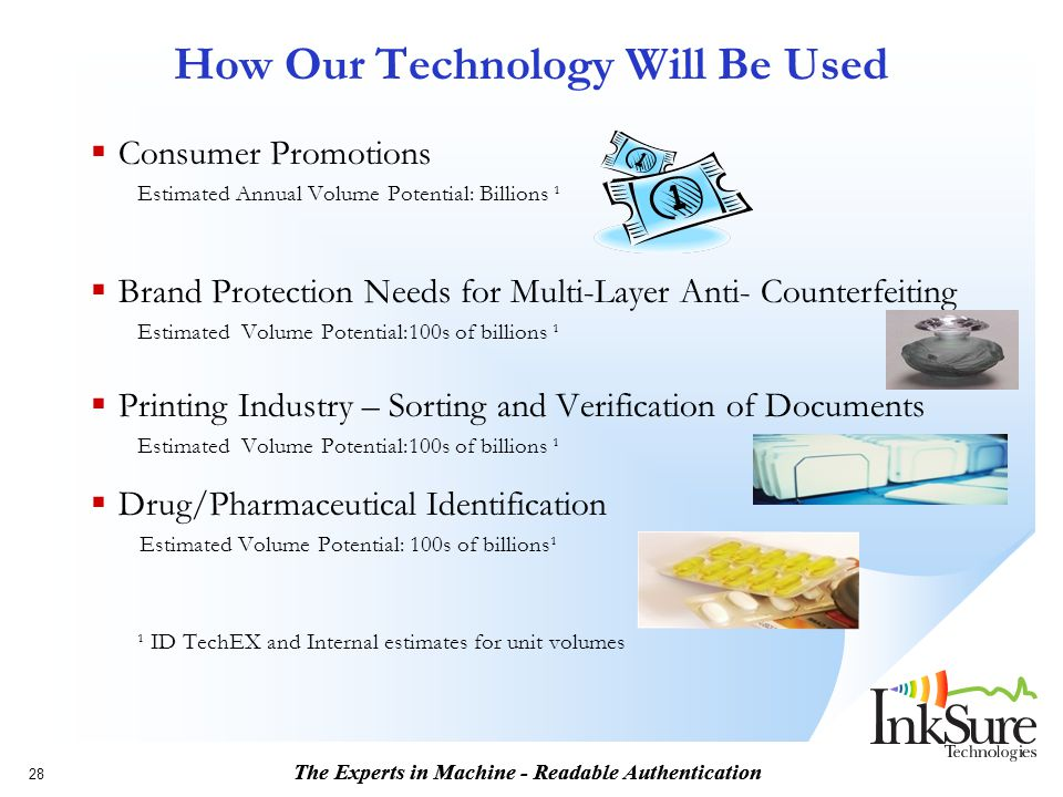 The Experts in Machine - Readable Authentication 28 How Our Technology Will Be Used  Consumer Promotions Estimated Annual Volume Potential: Billions