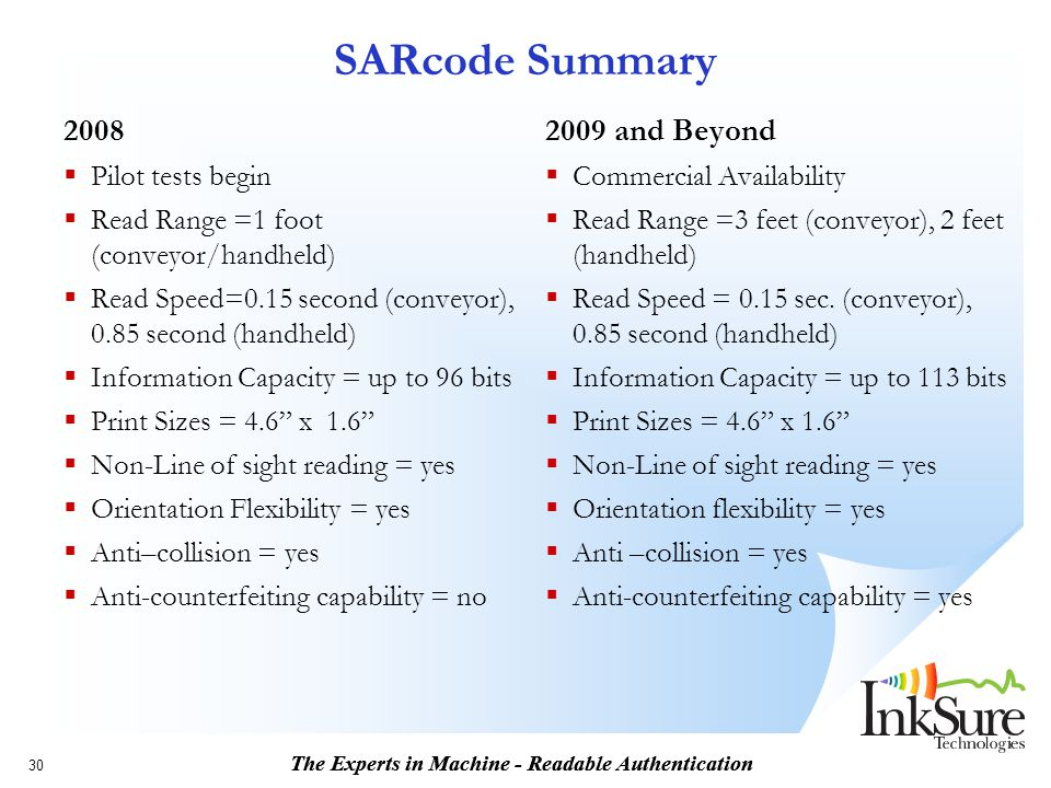 The Experts in Machine - Readable Authentication 30 SARcode Summary 2008  Pilot tests begin  Read Range =1 foot (conveyor/handheld)  Read Speed=0.1
