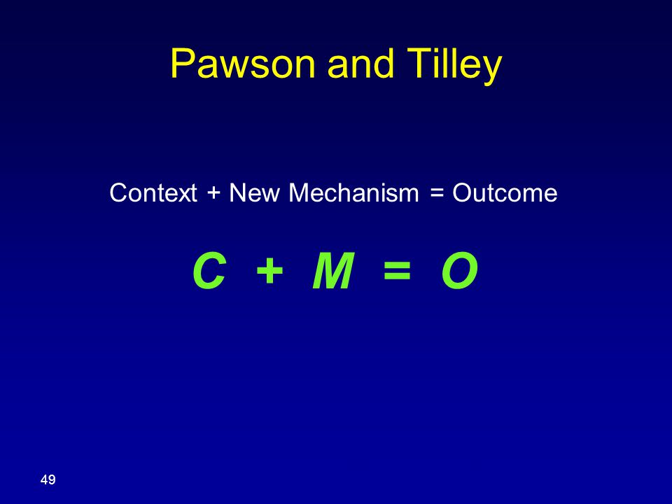 Pawson R, Tilley N. Realistic Evaluation. London: Sage Publications, Ltd.; 1997. 49 Pawson and Tilley Context + New Mechanism = Outcome C + M = O