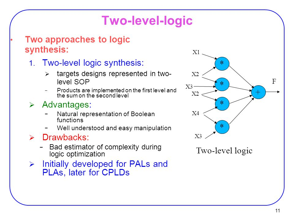 11 Two approaches to logic synthesis: 1. Two-level logic synthesis:  targets designs represented in two- level SOP − Products are implemented on the