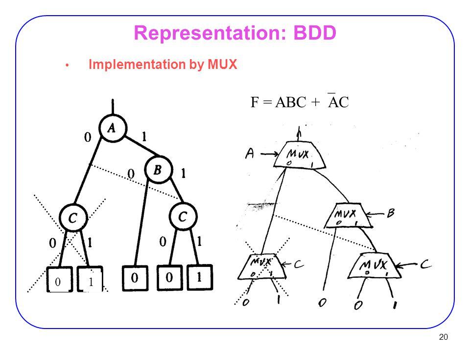 20 Implementation by MUX Representation: BDD F = ABC +  AC 01