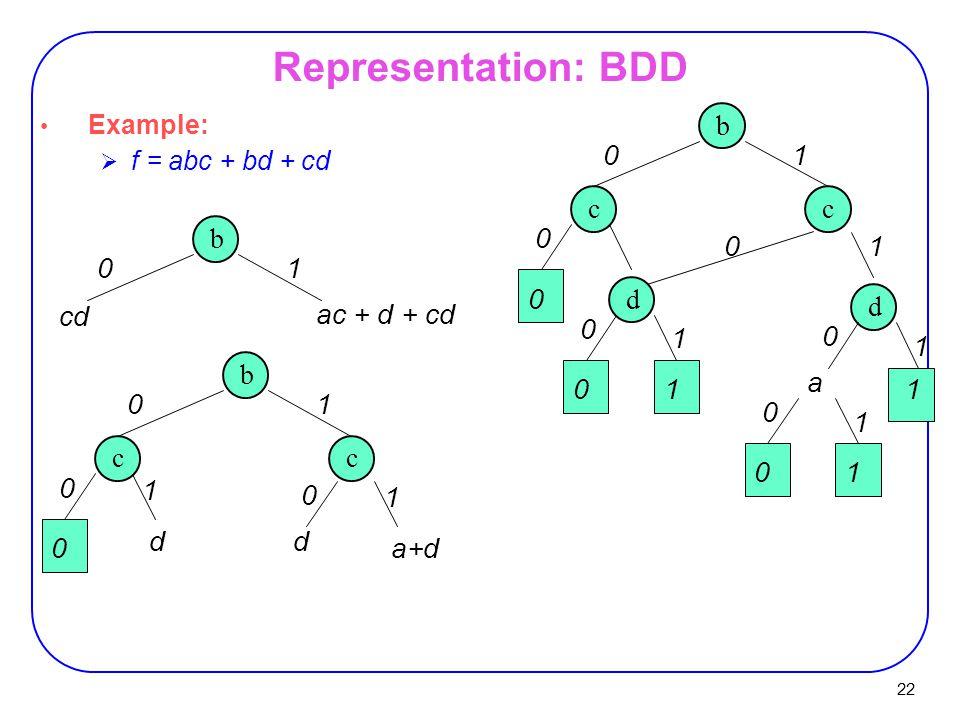 22 Example:  f = abc + bd + cd Representation: BDD b cd 01 ac + d + cd b 01 cc 0 0 d 0 d a+d 1 1 b 01 cc 0 0 0 a d 0 01 1 1 d 0 1 1 0 01 1