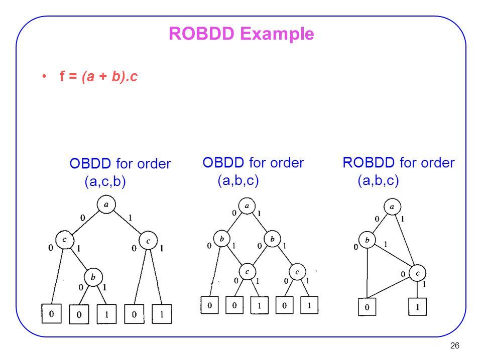 26 ROBDD Example f = (a + b).c OBDD for order (a,c,b) OBDD for order (a,b,c) ROBDD for order (a,b,c)