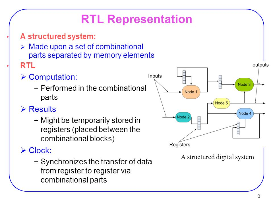 3 A structured system:  Made upon a set of combinational parts separated by memory elements RTL  Computation: −Performed in the combinational parts  Results −Might be temporarily stored in registers (placed between the combinational blocks)  Clock: −Synchronizes the transfer of data from register to register via combinational parts A structured digital system RTL Representation
