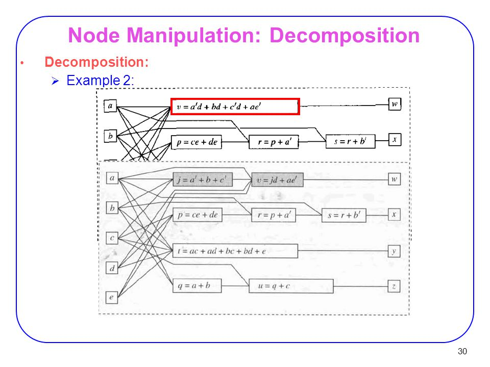 30 Node Manipulation: Decomposition Decomposition:  Example 2: