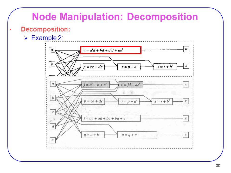 30 Node Manipulation: Decomposition Decomposition:  Example 2: