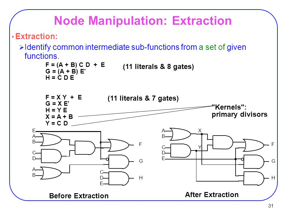 31 Node Manipulation: Extraction Extraction:  Identify common intermediate sub-functions from a set of given functions.