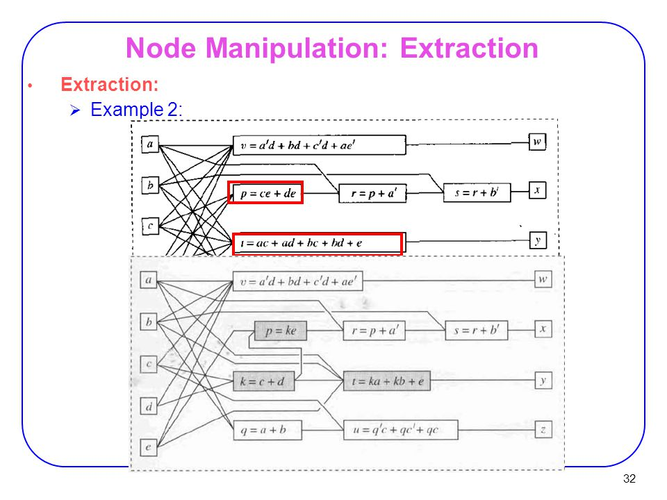 32 Node Manipulation: Extraction Extraction:  Example 2: