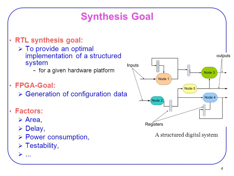 5 RTL Synthesis Inputs:  A number of data path components,  Binding of operations to data path components,  A controller (FSM) that contains the detailed schedule (related to clock edge) of −computational −I/O −memory operations Output:  Logic-level implementations of the design