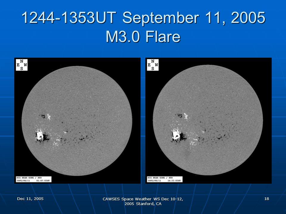 Dec 11, 2005 CAWSES Space Weather WS Dec 10-12, 2005 Stanford, CA 18 1244-1353UT September 11, 2005 M3.0 Flare