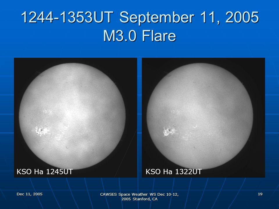 Dec 11, 2005 CAWSES Space Weather WS Dec 10-12, 2005 Stanford, CA 19 1244-1353UT September 11, 2005 M3.0 Flare KSO Ha 1245UTKSO Ha 1322UT