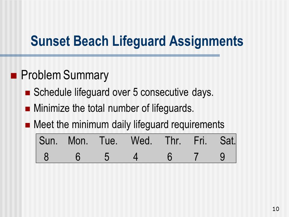 10 Problem Summary Schedule lifeguard over 5 consecutive days. Minimize the total number of lifeguards. Meet the minimum daily lifeguard requirements